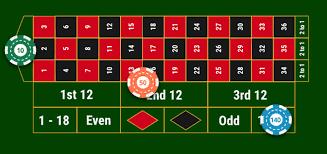 rulette para kazanma, ruletten nasıl para kazanılır, rulet oynamak ve para kazanmak